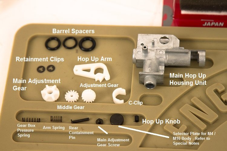 Airsoft GI DIY – Installing a New Hop Up Unit (M4 / M16 one