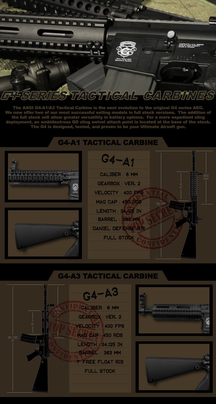 G4 Tactical Carbines