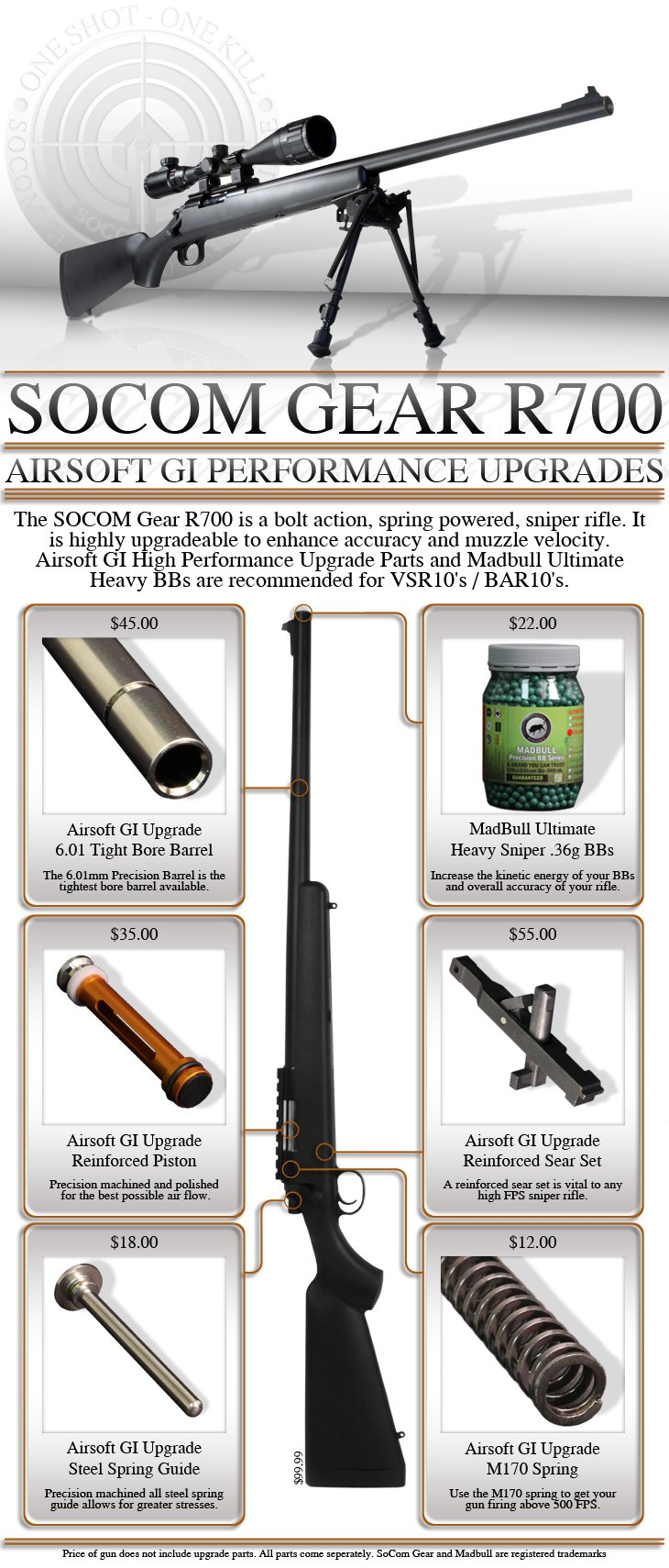 Socom Gear R700 and GI Performance Upgrades