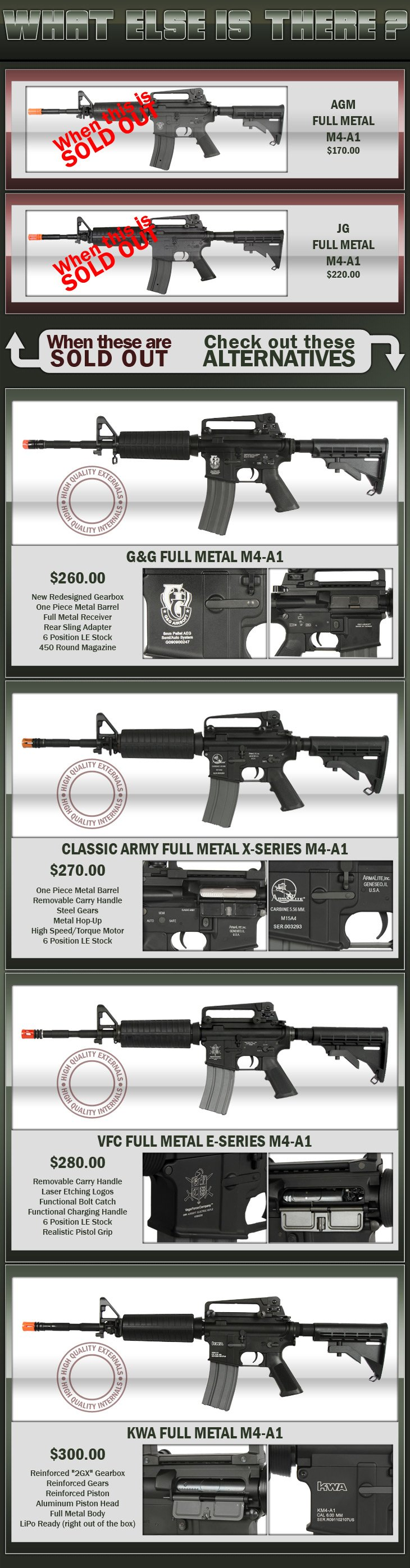 AGM Full Metal M4 Options