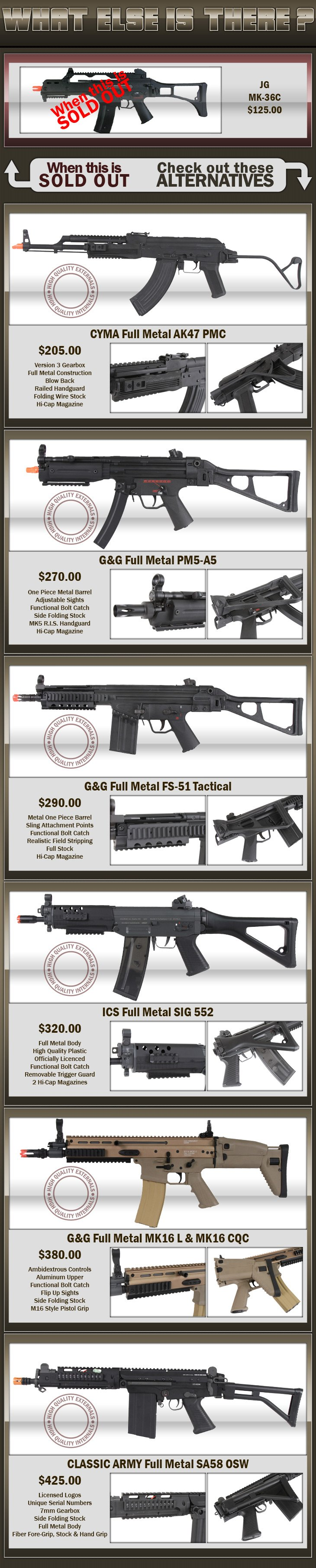 JG MK36C Alternative Options