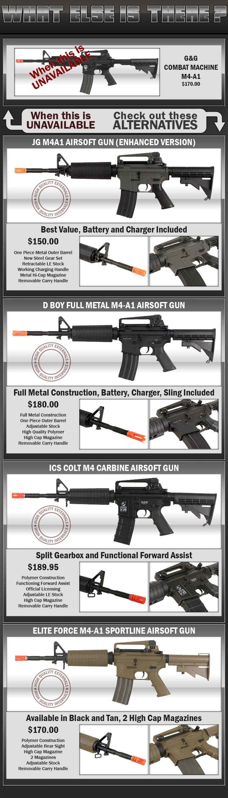 Combat Machine M16 Carbine Alternative Options