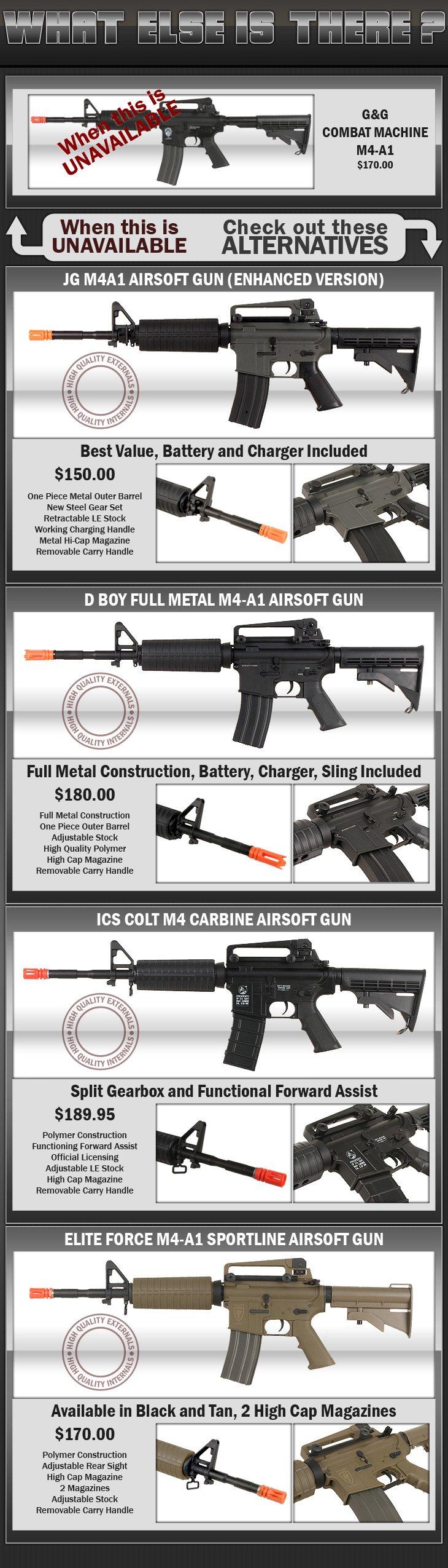 elite force sportline m4a1 carbine aeg airsoft gun black