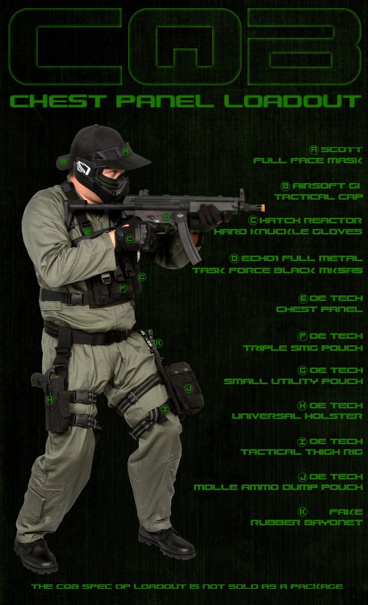 Tactical Gear- Chest Panel Loadout