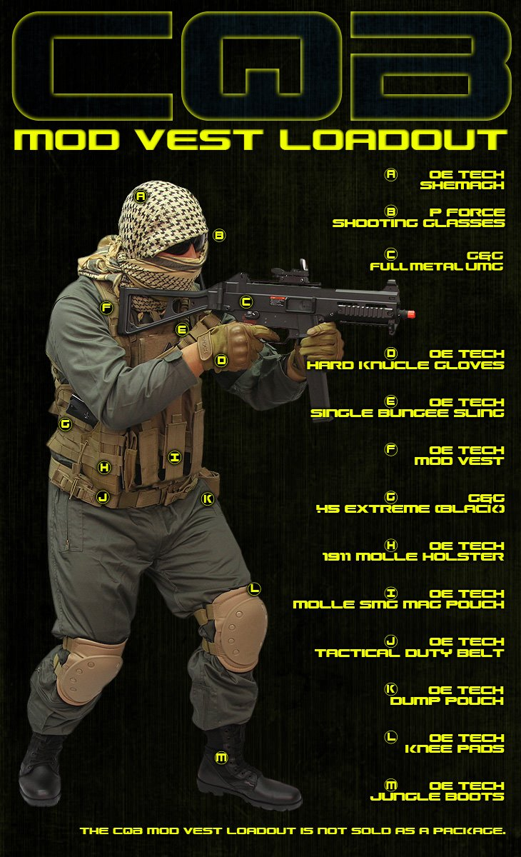 Tactical Gear - Mod Vest Loadout