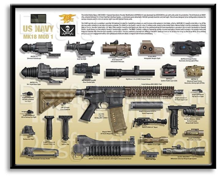 MK18 Chart